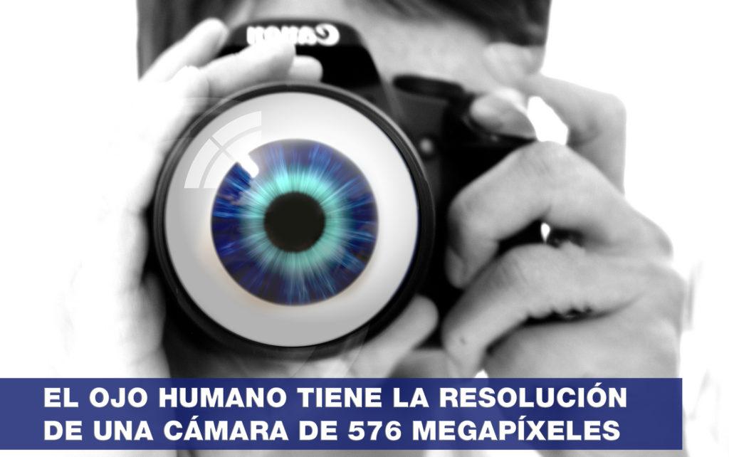👁 EL OJO HUMANO TIENE UNA RESOLUCIÓN DE 576 MEGAPÍXELES 📸